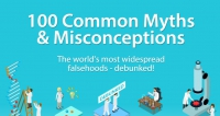 100 Common Myths and Misconceptions