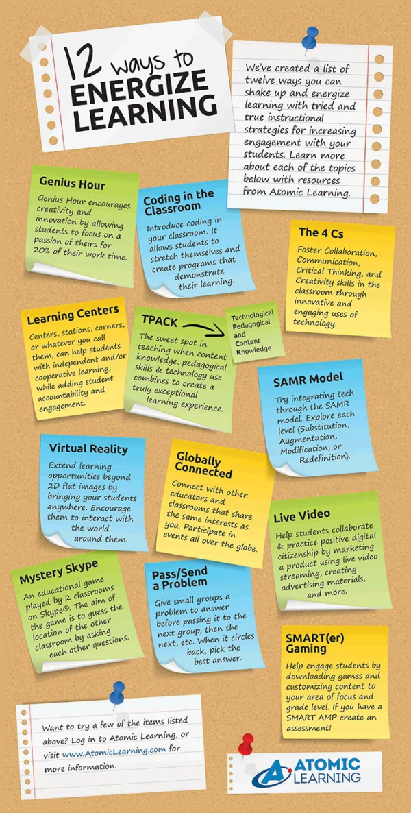 12 Ways to Energize Classroom Learning