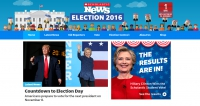 Scholastic News Election 2016