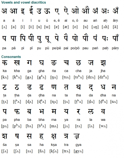 Nepali: A Beginner's Primer Conversation and Grammar